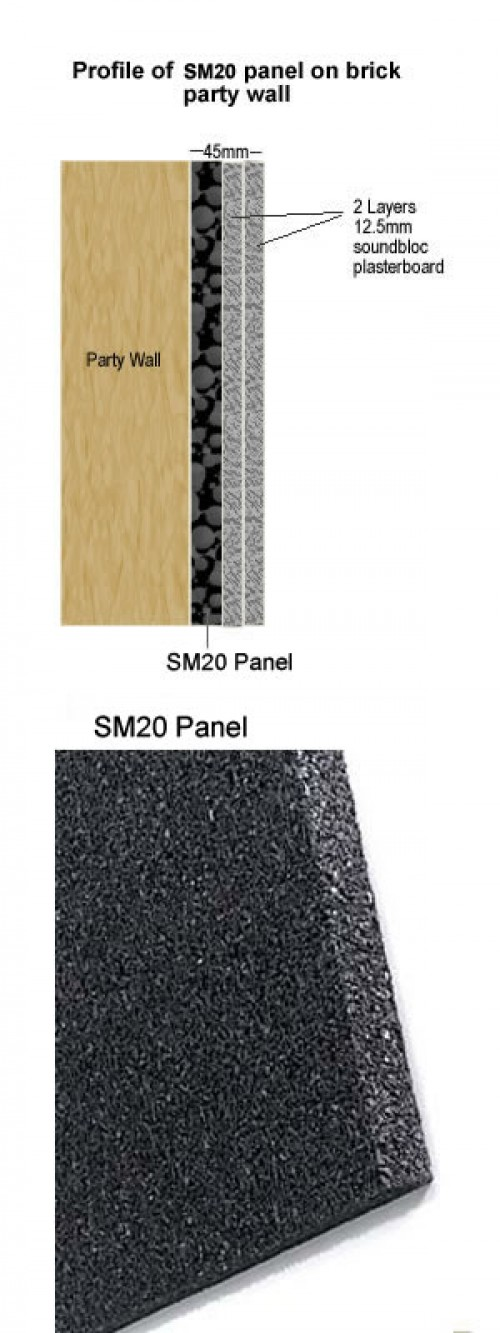 SM20 Panel Attached to wall