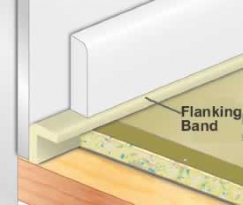 Flanking Band installation