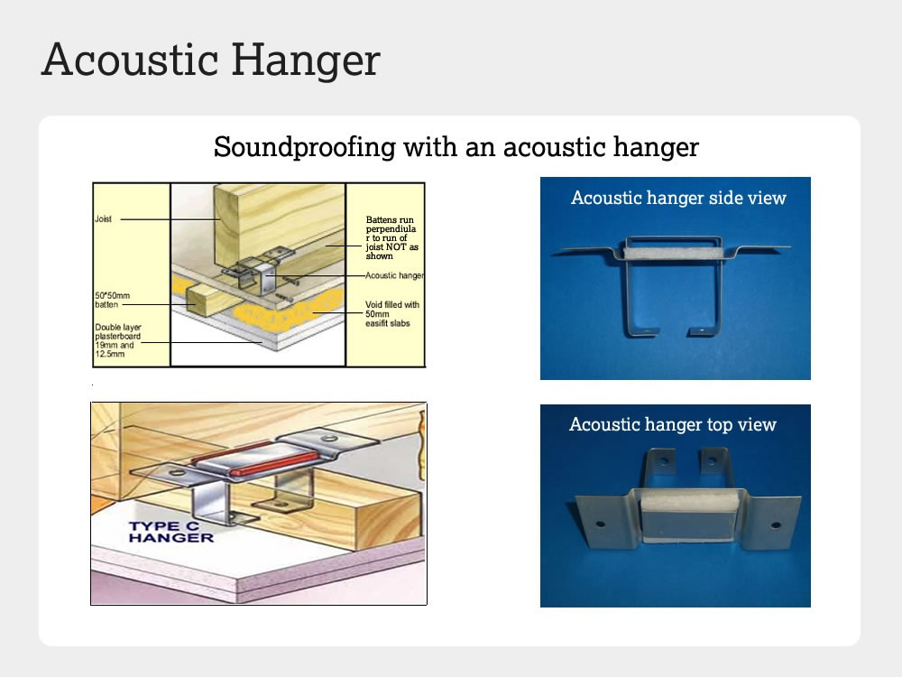 Diagram of Acoustic Hanger type C attached to ceiling