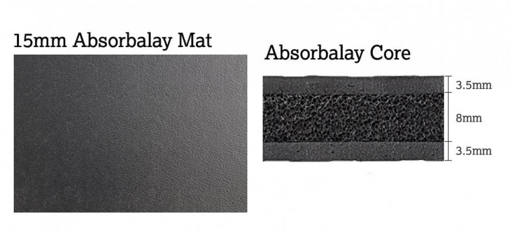 Absorbalay construction