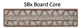 SBx Board Core